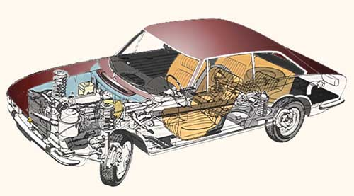 technical informationElectrical Scheme Of The 1970 Benzin 504 With Carburetor 318ko #4