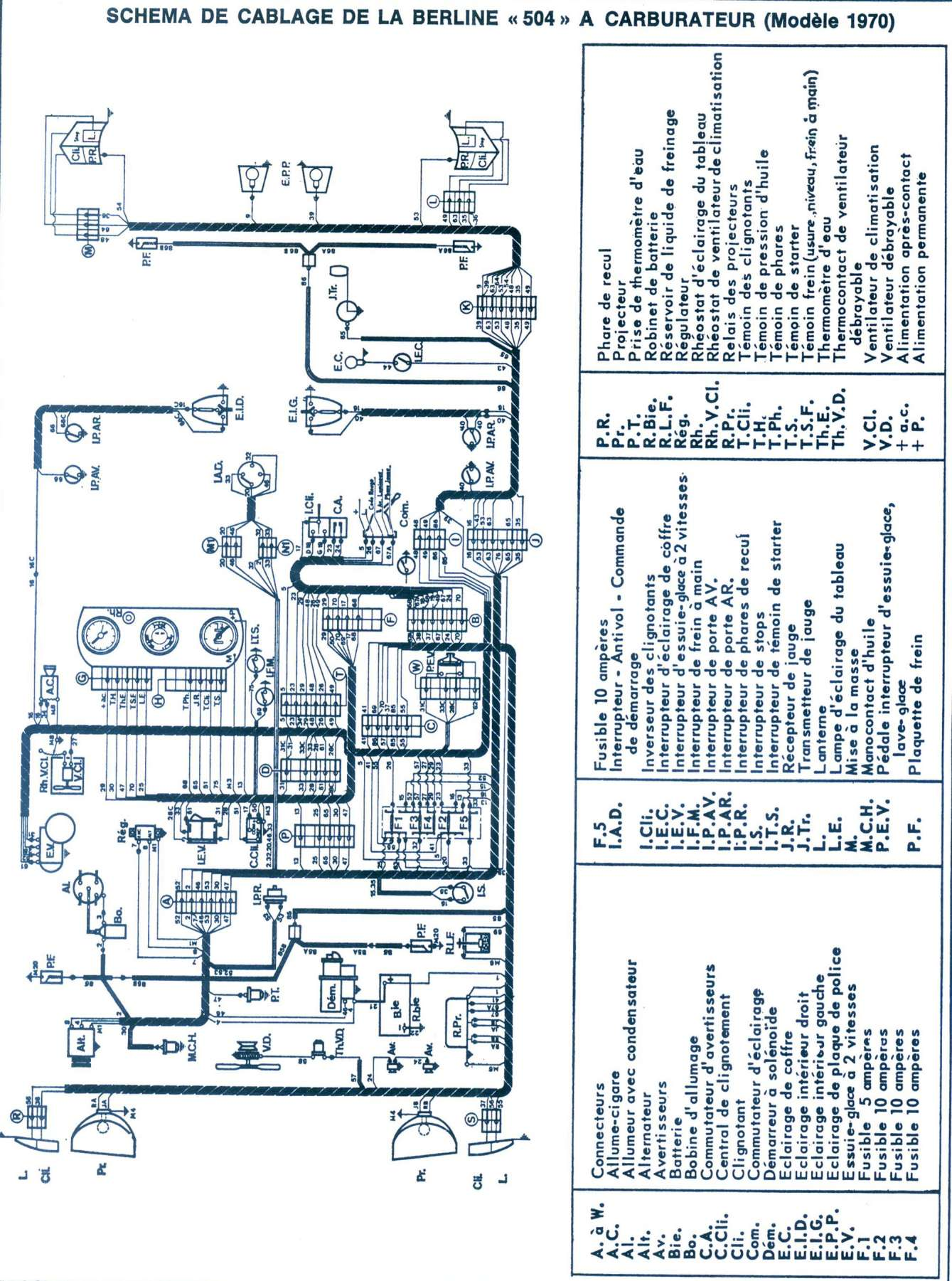 Wiring Diagram Peugeot User Guide - WIRE Center •